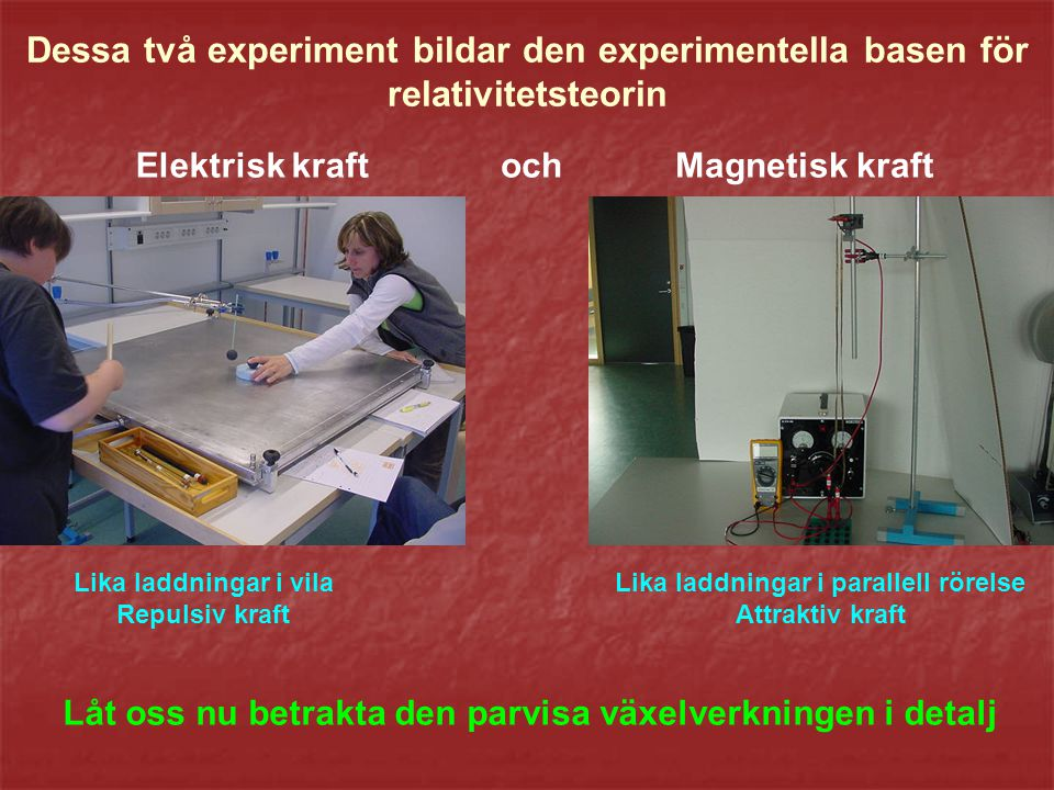 Dessa två experiment bildar den experimentella basen för relativitetsteorin