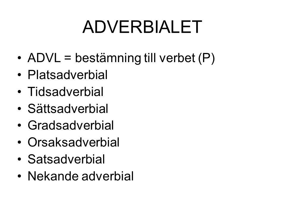 ADVERBIALET ADVL = bestämning till verbet (P) Platsadverbial