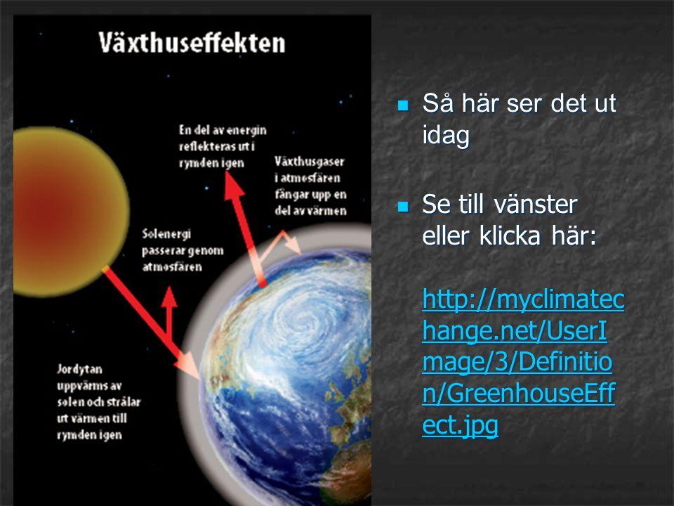 Så här ser det ut idag Se till vänster eller klicka här: http://myclimatechange.net/UserImage/3/Definition/GreenhouseEffect.jpg.