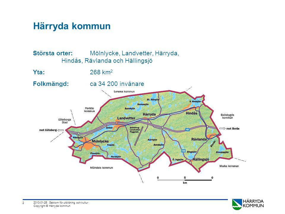Härryda kommun Största orter: Mölnlycke, Landvetter, Härryda, Hindås, Rävlanda och Hällingsjö. Yta: 268 km2.