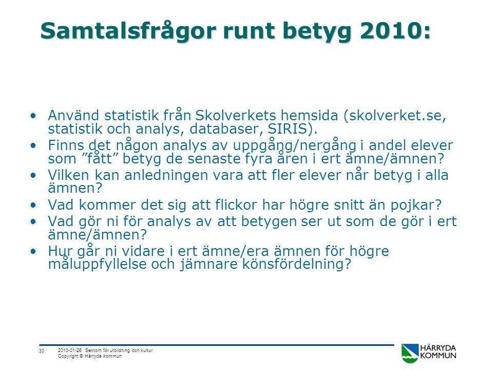 Samtalsfrågor runt betyg 2010: