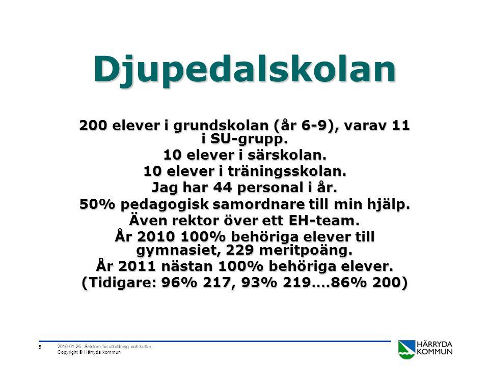 Djupedalskolan 200 elever i grundskolan (år 6-9), varav 11 i SU-grupp.