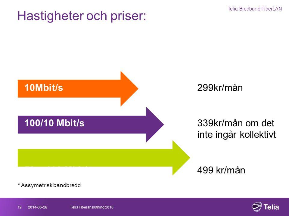 Hastigheter och priser: