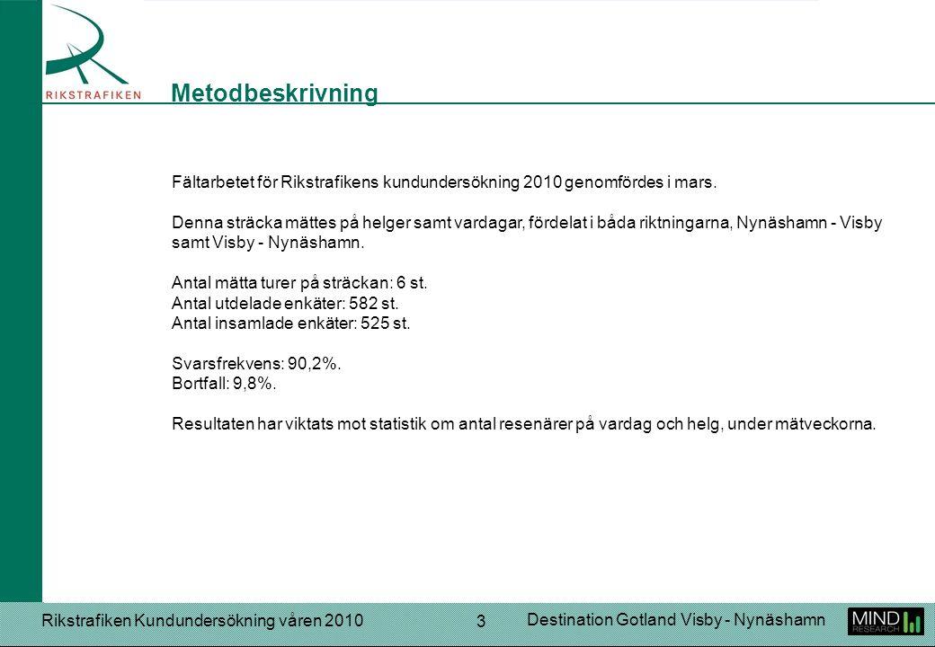 Metodbeskrivning Fältarbetet för Rikstrafikens kundundersökning 2010 genomfördes i mars.