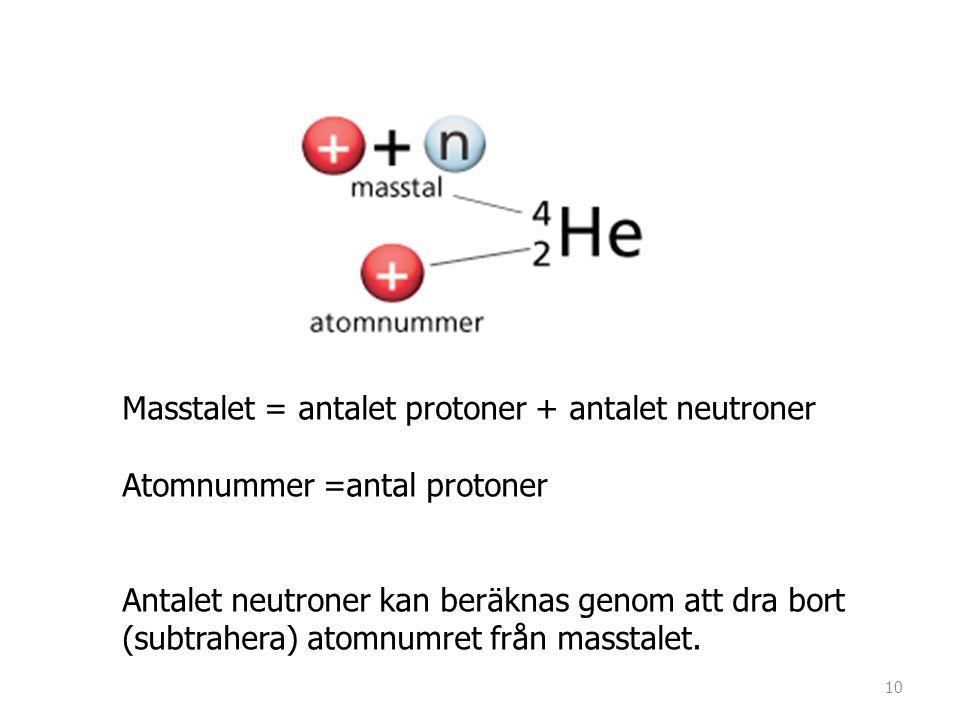 Masstalet = antalet protoner + antalet neutroner