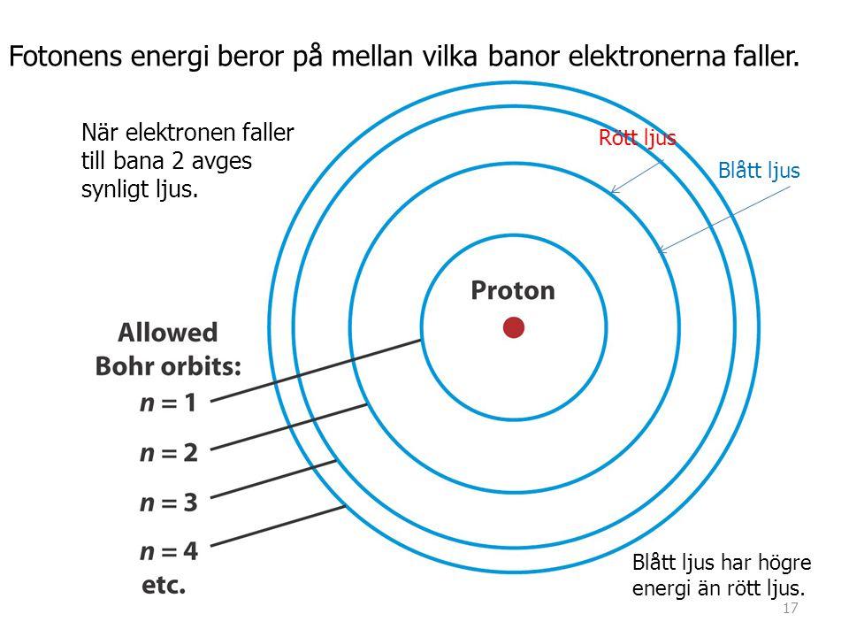 Fotonens energi beror på mellan vilka banor elektronerna faller.