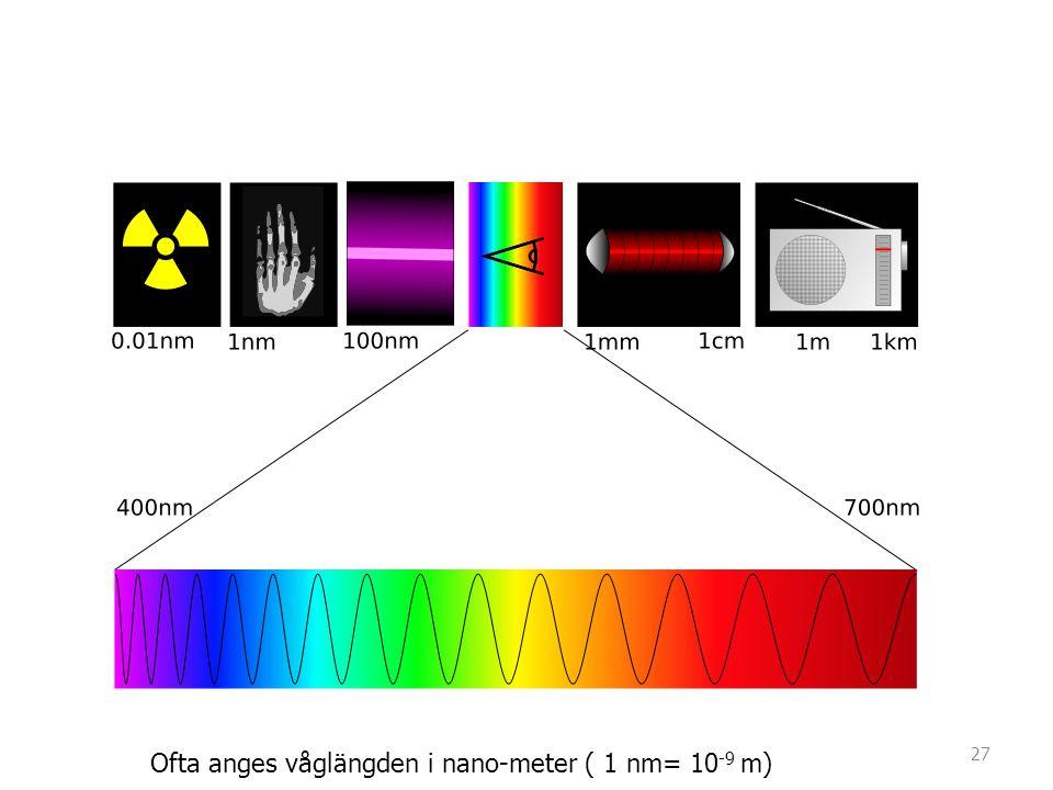 Ofta anges våglängden i nano-meter ( 1 nm= 10-9 m)