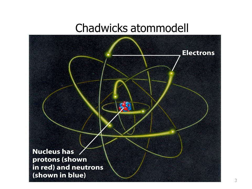 Chadwicks atommodell