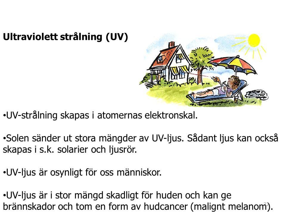 Ultraviolett strålning (UV)