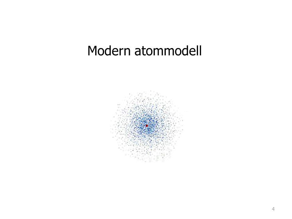 Modern atommodell