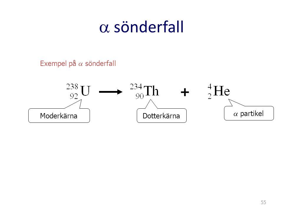  sönderfall + Exempel på  sönderfall  partikel Moderkärna