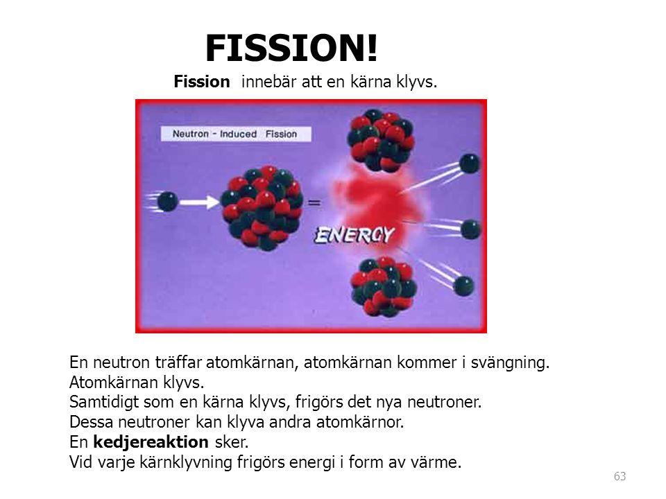 FISSION! Fission innebär att en kärna klyvs.