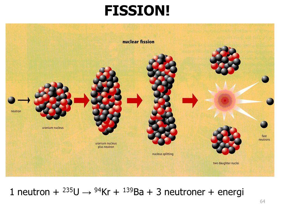 FISSION! 1 neutron + 235U → 94Kr + 139Ba + 3 neutroner + energi