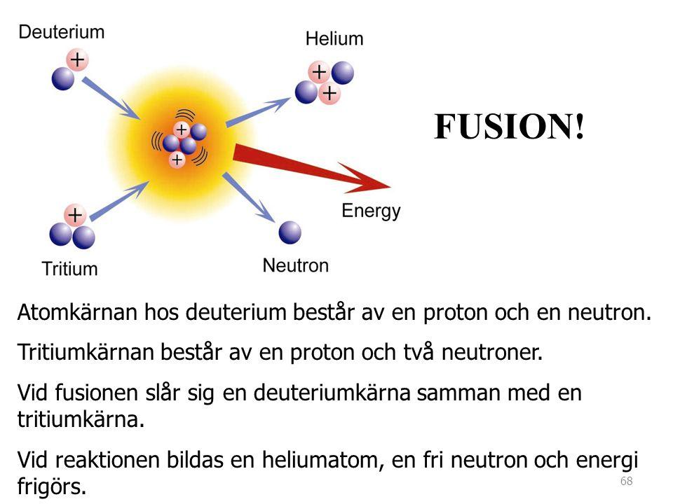 FUSION! Atomkärnan hos deuterium består av en proton och en neutron.
