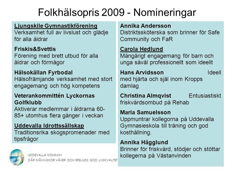 Folkhälsopris 2009 - Nomineringar