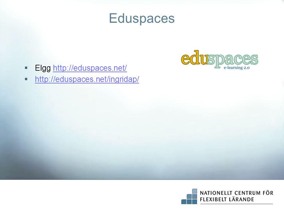 Eduspaces Elgg http://eduspaces.net/ http://eduspaces.net/ingridap/