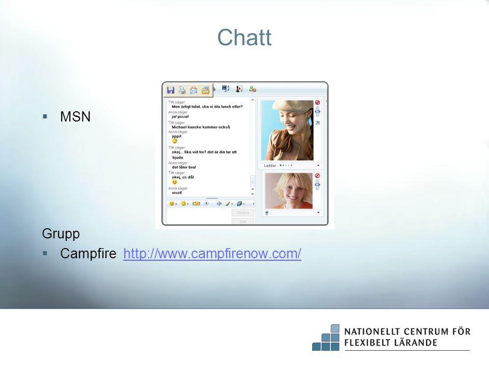 Chatt MSN Grupp Campfire http://www.campfirenow.com/