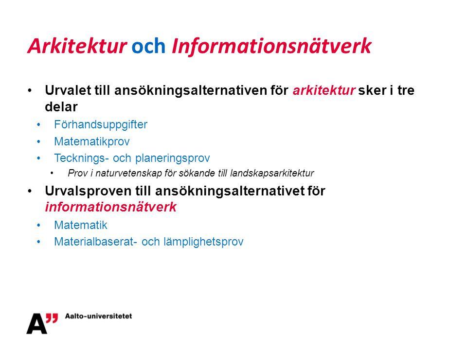 Arkitektur och Informationsnätverk