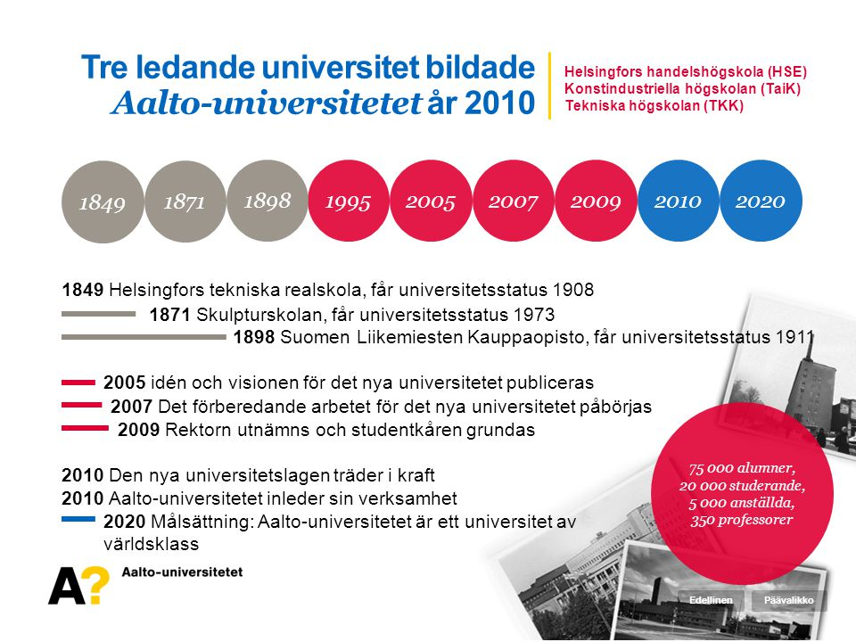 Tre ledande universitet bildade Aalto-universitetet år 2010