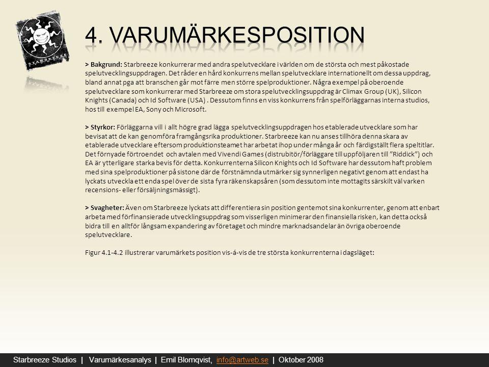 4. varumärkesposition