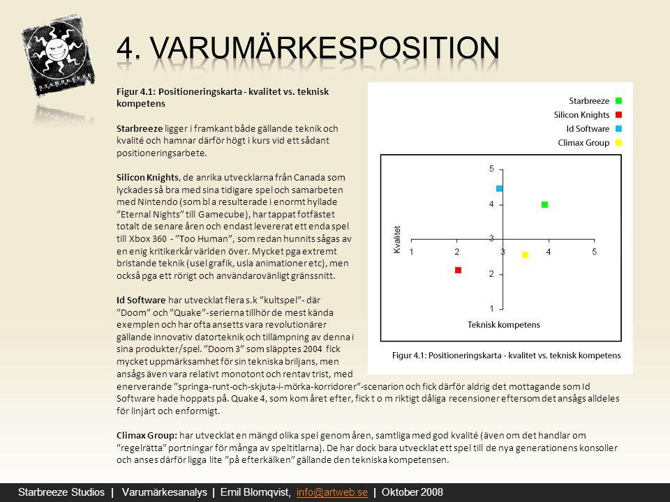 4. varumärkesposition Figur 4.1: Positioneringskarta - kvalitet vs. teknisk kompetens.