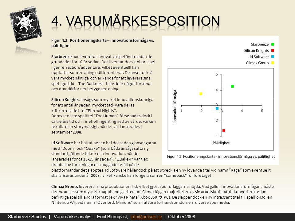 4. varumärkesposition Figur 4.2: Positioneringskarta – innovationsförmåga vs. pålitlighet.