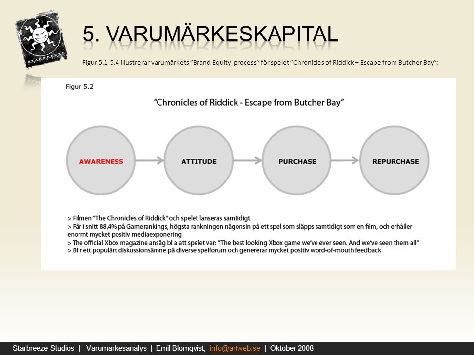 5. varumärkeskapital Figur 5.1-5.4 illustrerar varumärkets Brand Equity-process för spelet Chronicles of Riddick – Escape from Butcher Bay :