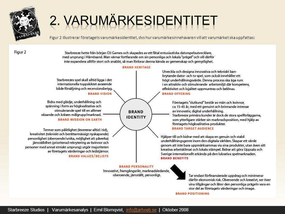 2. varumärkesidentitet Figur 2 illustrerar företagets varumärkesidentitet, dvs hur varumärkesinnehavaren vill att varumärket ska uppfattas: