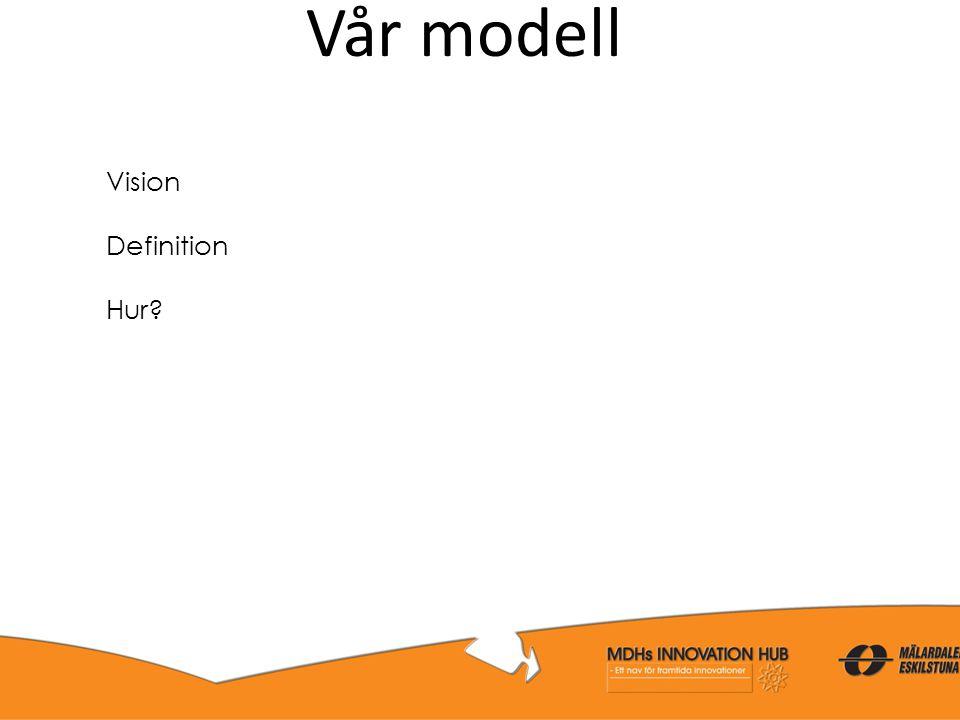 Vår modell Vision Definition Hur