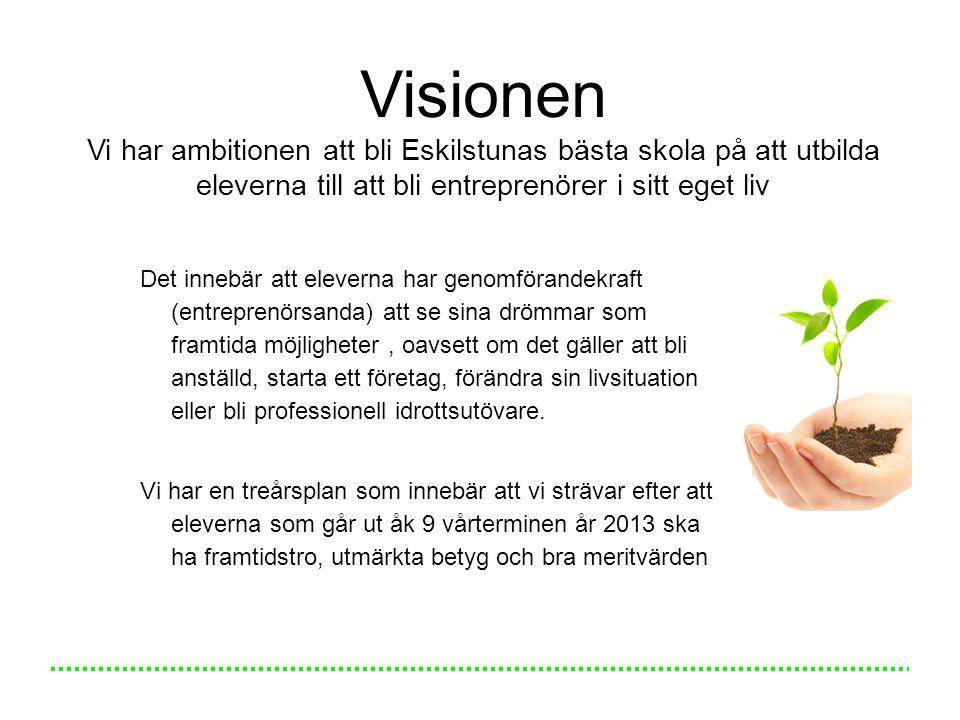 Visionen Vi har ambitionen att bli Eskilstunas bästa skola på att utbilda eleverna till att bli entreprenörer i sitt eget liv