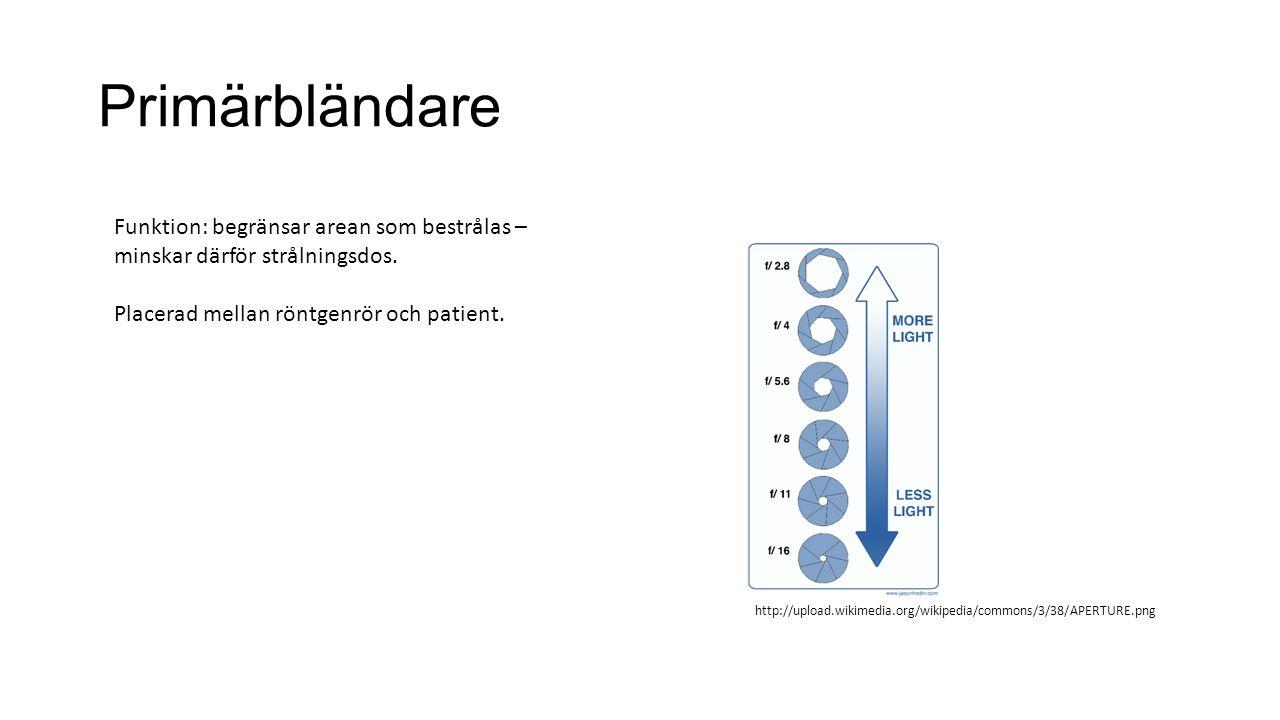 Primärbländare Funktion: begränsar arean som bestrålas – minskar därför strålningsdos. Placerad mellan röntgenrör och patient.