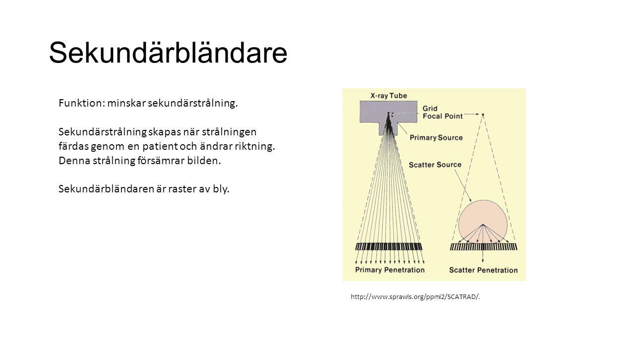 Sekundärbländare Funktion: minskar sekundärstrålning.