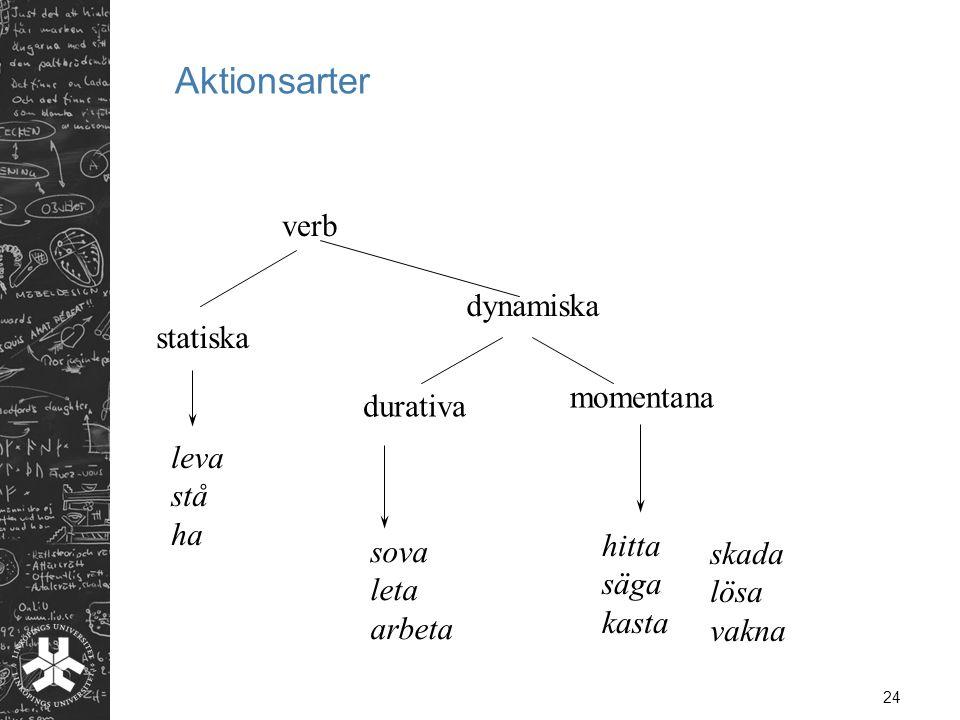 Aktionsarter verb dynamiska statiska momentana durativa leva stå ha