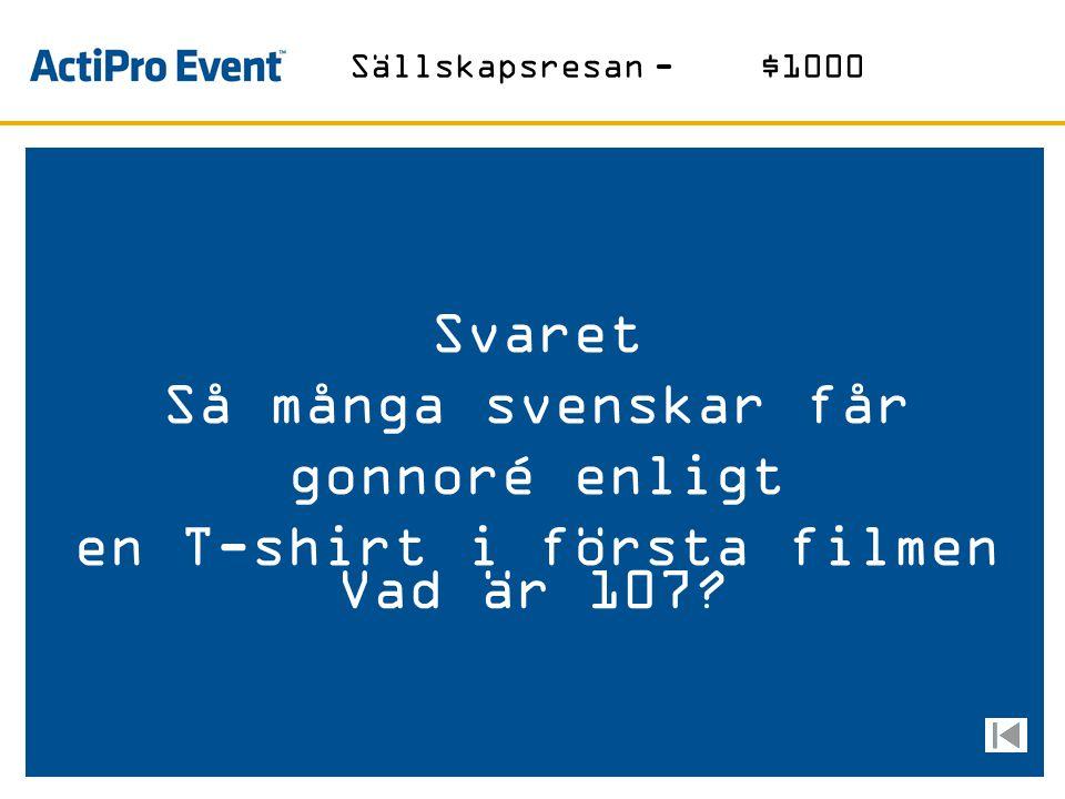 Så många svenskar får gonnoré enligt en T-shirt i första filmen