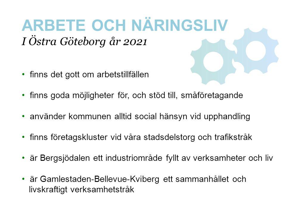 ARBETE OCH NÄRINGSLIV I Östra Göteborg år 2021