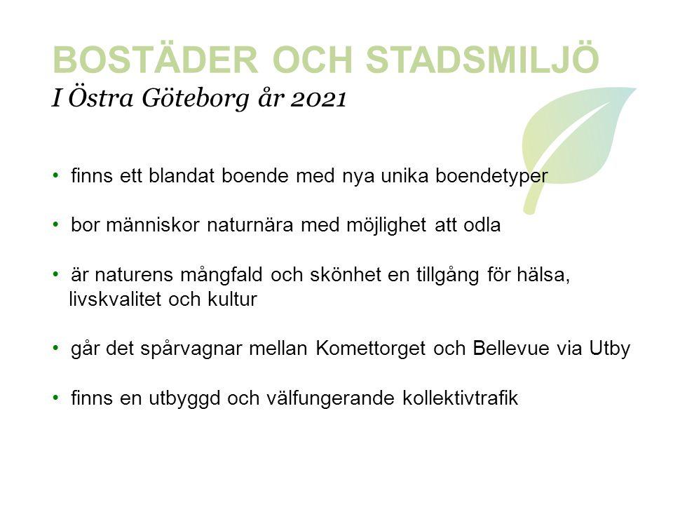 BOSTÄDER OCH STADSMILJÖ I Östra Göteborg år 2021