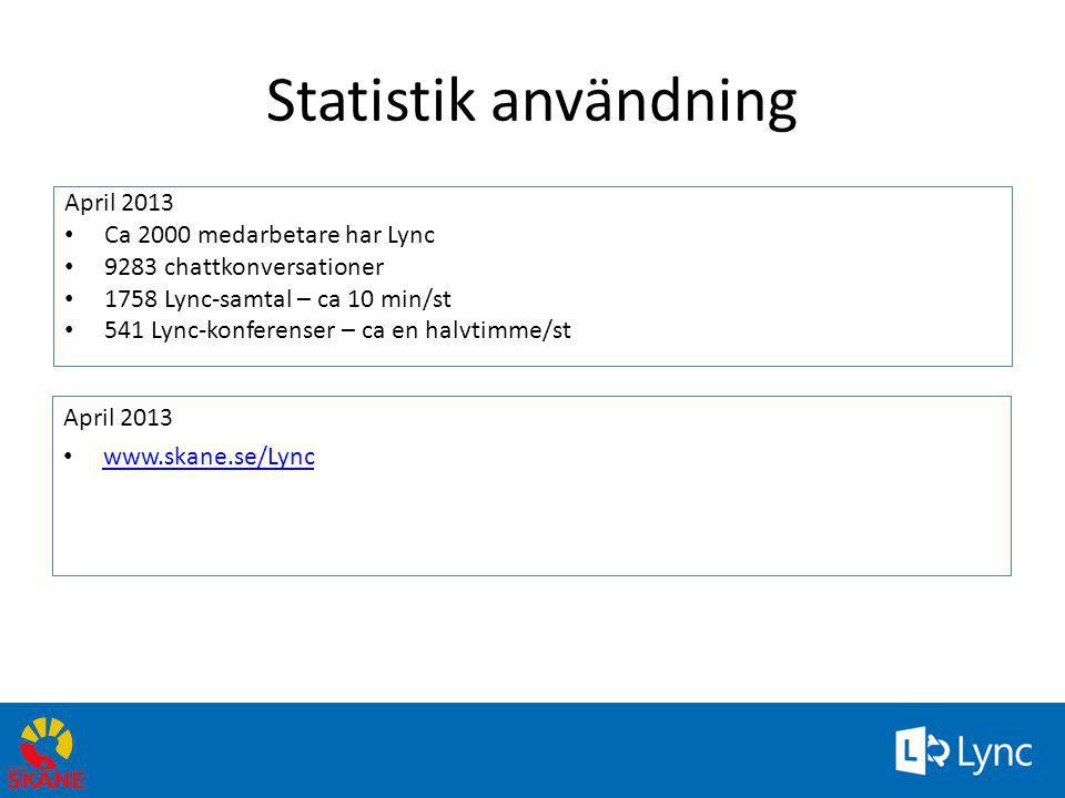 Statistik användning April 2013 Ca 2000 medarbetare har Lync