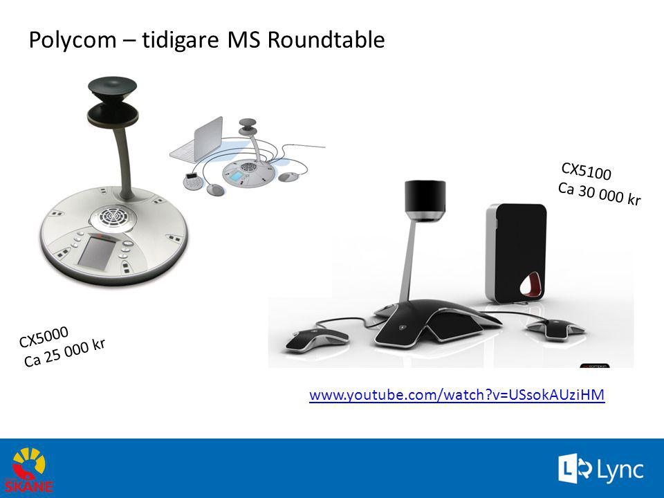 Polycom – tidigare MS Roundtable