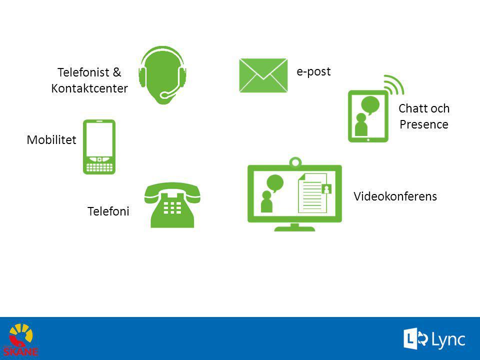 Telefonist & Kontaktcenter e-post Chatt och Presence Mobilitet Videokonferens Telefoni