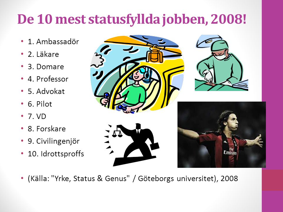 De 10 mest statusfyllda jobben, 2008!