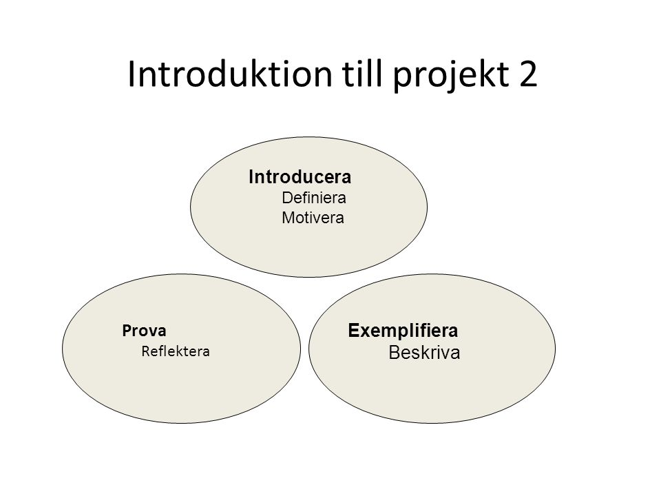 Introduktion till projekt 2