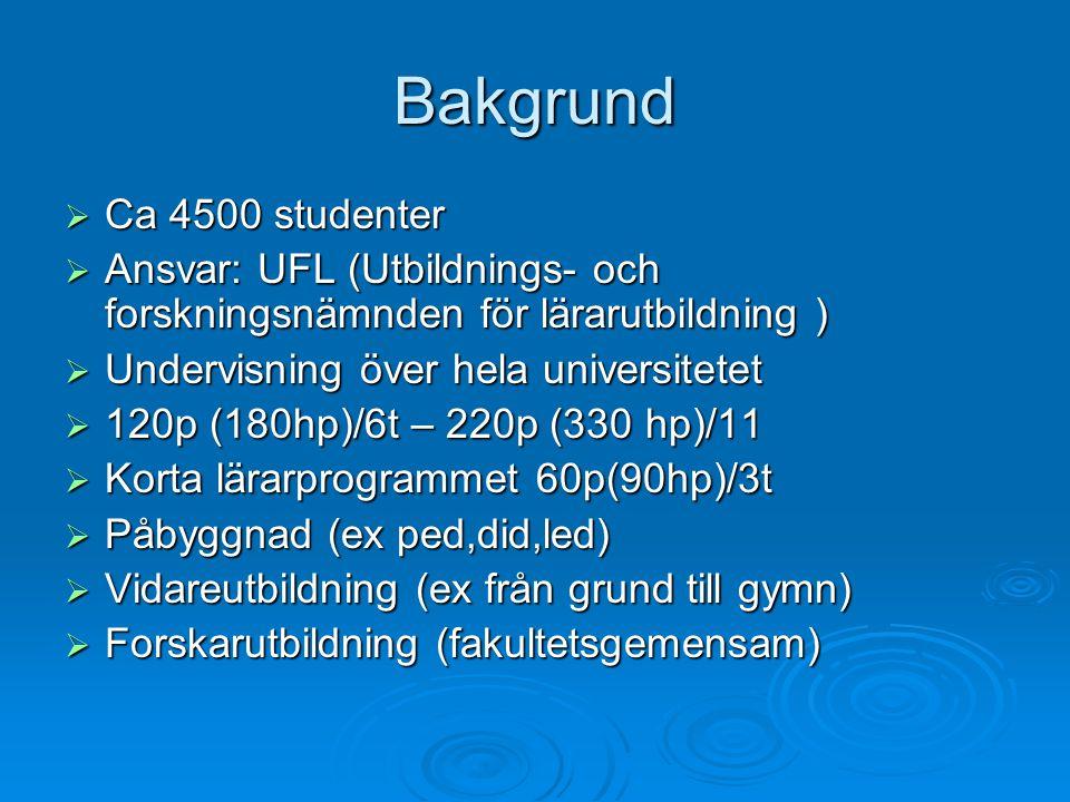 Bakgrund Ca 4500 studenter. Ansvar: UFL (Utbildnings- och forskningsnämnden för lärarutbildning ) Undervisning över hela universitetet.