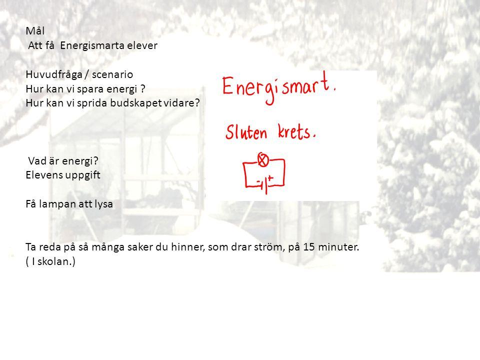 Mål Att få Energismarta elever. Huvudfråga / scenario. Hur kan vi spara energi Hur kan vi sprida budskapet vidare
