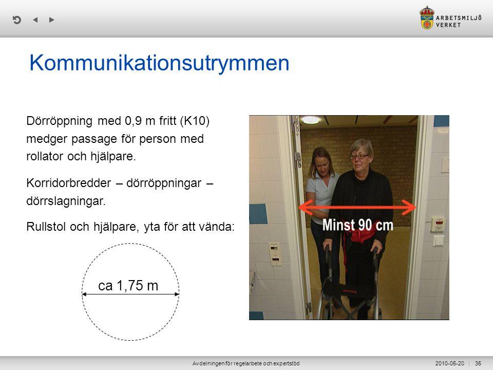 Kommunikationsutrymmen