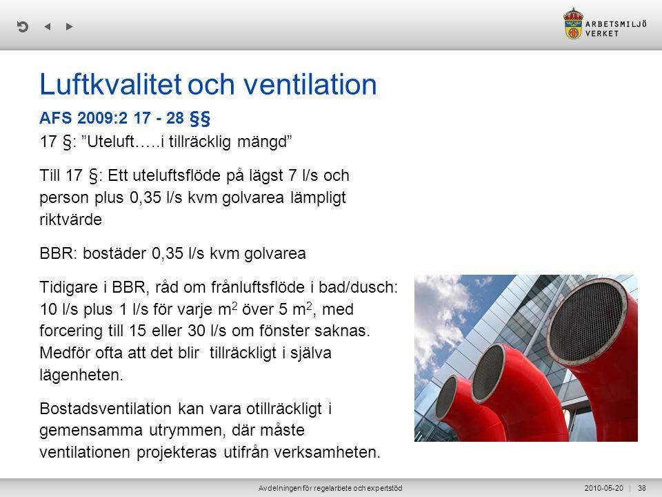 Luftkvalitet och ventilation