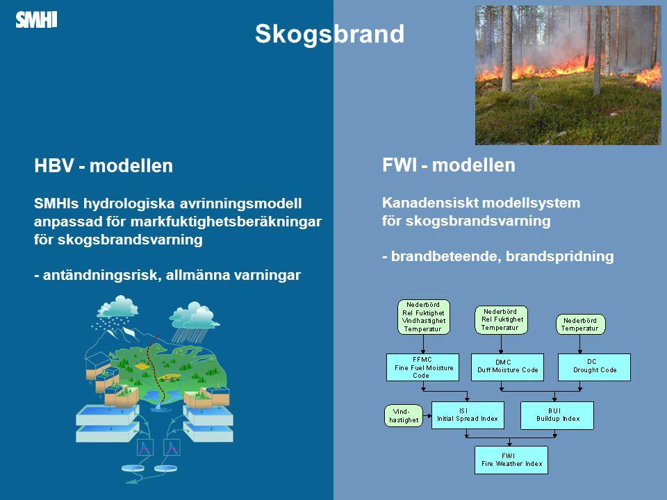 Skogsbrand FWI - modellen Kanadensiskt modellsystem för skogsbrandsvarning - brandbeteende, brandspridning.