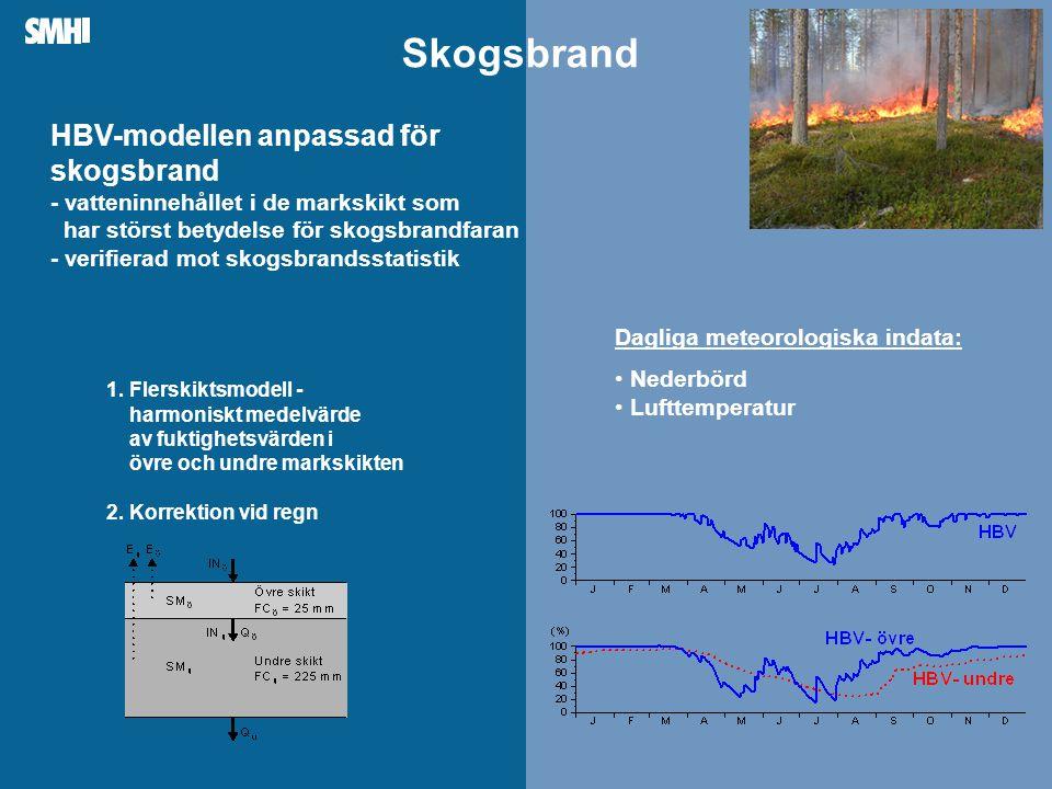 Skogsbrand HBV-modellen anpassad för skogsbrand - vatteninnehållet i de markskikt som har störst betydelse för skogsbrandfaran.