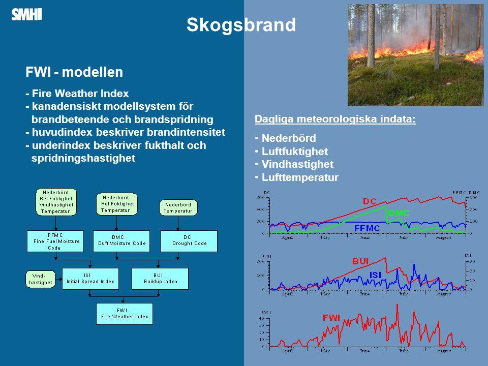Skogsbrand FWI - modellen - Fire Weather Index - kanadensiskt modellsystem för brandbeteende och brandspridning.