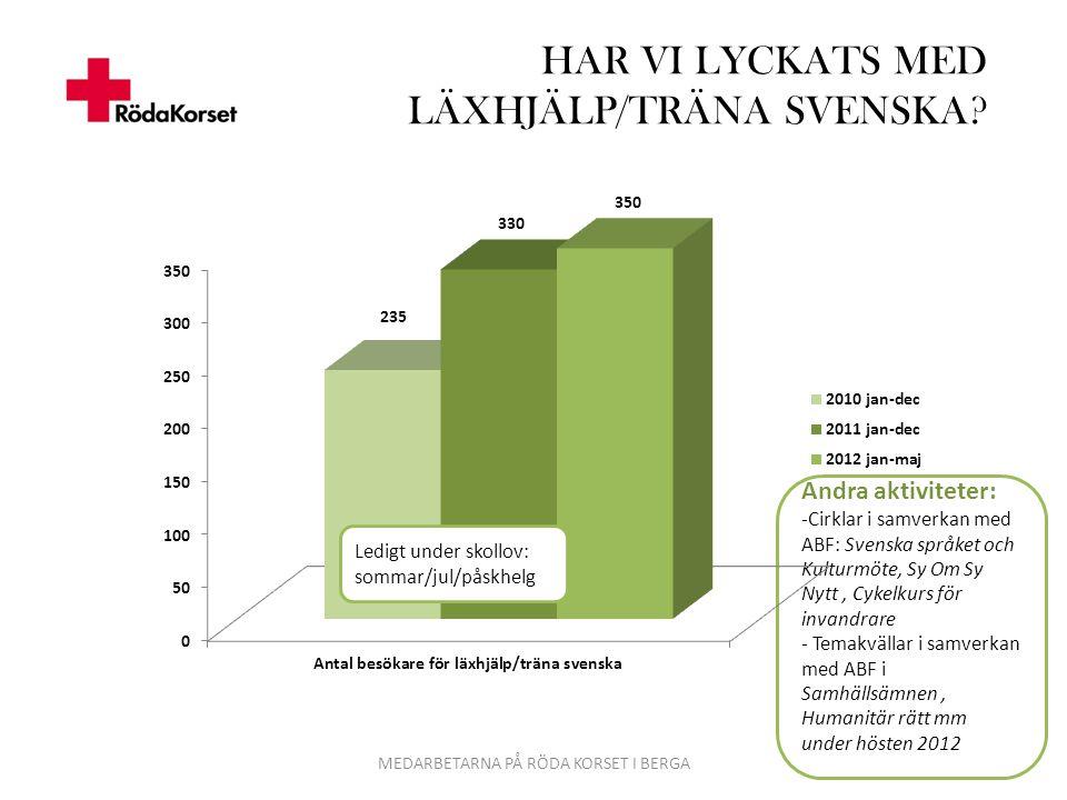 HAR VI LYCKATS MED LÄXHJÄLP/TRÄNA SVENSKA