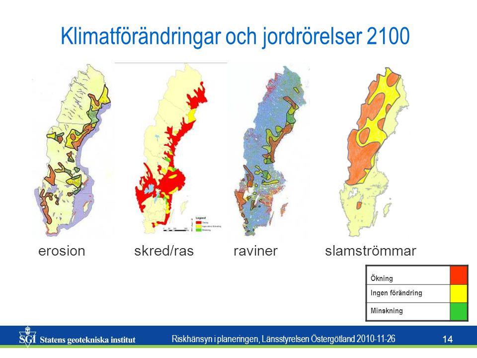 Klimatförändringar och jordrörelser 2100